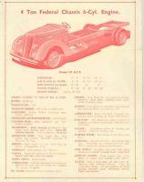 1936federalad